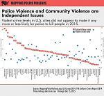 Click image for larger version.  Name:police_violence.jpeg Views:51 Size:55.2 KB ID:10899